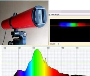 HD Light Spectrometer (UV & IR)  for Windows, Linux & iOS (Budget Bundle)