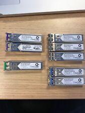 Solid optics CWDM-SFP-1530-DOM Cisco compatible