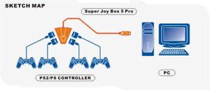 Super Joybox 5 PRO [4 Pads PSX/PS2 -> PC]