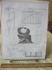 Vintage Print,STEAM KITCHEN,Encyclopedia Britannica,1797-1820,Pl 472