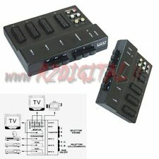 COMMUTATORE SWITCH GINYUS SDOPPIATORE MULTI SCART AUDIO PRESA VIDEO TV MONITOR