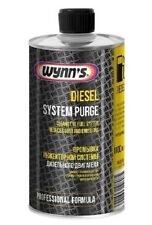 Wynn's Diesel Injection System Purge Restores Injector Spray Improves Combustion