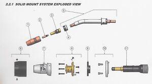 Tregaskiss Gun Robotic, Tough Mount System Parts ***ONE LOT***