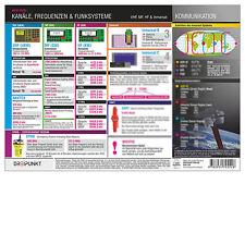 Kanäle, Frequenzen & Funksysteme - Infotafel # Funk SRC UBI LRC UKW VHF Inmarsat