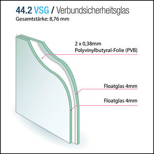 VSG Glas 8mm 0,76 Folie MATT Milchglas n. Maß Polierte Kante Verbund Sicherheit