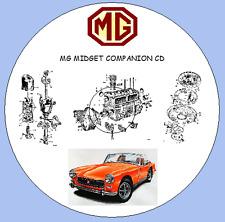 MG Midget Mk.I,II & III 1961-1974 Workshop Manual ,Parts Lists, Wiring Diagrams