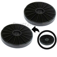 2 x EFF54 Type Carbon Charcoal Filter for Zanussi ZH280G Cooker Hood