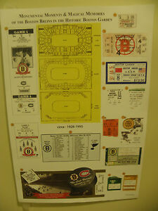 NHL-BOSTON BRUINS-ORIGINAL SIX HOCKEY@BOSTON GARDEN HISTORIC POSTER W/INDEX