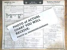 repair manuals literature for 1953 hudson wasp for sale ebay rh ebay com