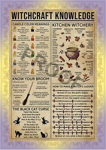 "A4 Size Wiccan Book Of Shadows ""Witchcraft Knowledge Pages"""