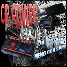 FIAT DUCATO 2.8 JTD 127 CV HP PS - CENTRALINA AGGIUNTIVA MODULO AGGIUNTIVO