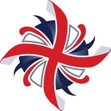 Premium UK Web Hosting - PHP v7 // MySQL v5.7 // Fast WordPress Hosting London