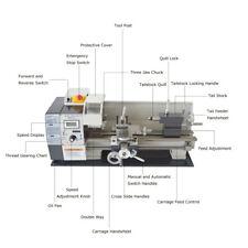 110v 816 900w Wm210v Metal Lathe Bench Inch Precision Thread Work Machine