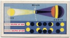 Total and Partial Solar Sun Eclipse System Technology Space Vintage Trade Card