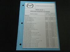 FICHE TECHNIQUE OPERATIONS D'ENTRETIEN ET DE REVISION MAZDA 323 99 >