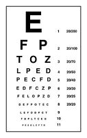 Framed Print - Modern Eye Chart (Picture Poster Snellen Optician Glasses Test)