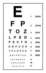 Framed Print - Modern Eye Chart (Picture Poster Snellen Optician Glasses Test)