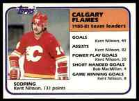 1981-82 TOPPS HOCKEY SET BREAK KENT NILSSON CALGARY FLAMES #48