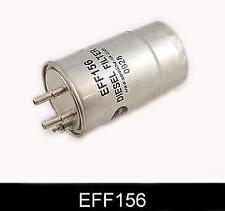 FUEL FILTER FOR ALFA ROMEO 159  2006-2011 2.4 JTDM Saloon 200HP Diesel