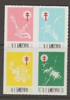 China Cinderella or  fiscal Revenue stamp 8-14-20-