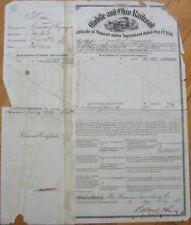 1876 Stock Certificate Document: Mobile & Ohio Railroad