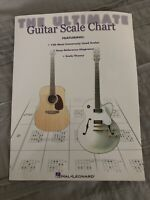 The Ultimate Guitar Scale Chart: 120 Common Scales, Diagrams & Scale Theory
