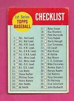 1963 TOPPS # 79 UNMARKED CHECKLIST VG CARD (INV# C3155)