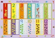Little Wigwam Moltiplicazione Tabelle Poster educativo-nessun strappo GARANZIA!