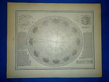 Vintage 1899 Map ~ REVOLUTION of the EARTH AROUND the SUN ~ Antique & Authentic