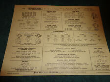 1967 OLDSMOBILE 330 V-8 ENGINE SUN TUNE-UP CHART / WITH 4BBL CARB