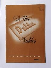 40 FINE DELTA TABLES PATTERN INSTRUCTION BOOK WOODWORKING DELTACRAFT PUBLICATION