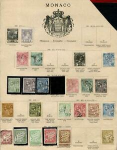 MONACO: 1885-1906 Examples - Ex-Old Time Collection - Album Page (41624)