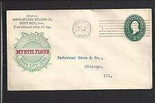 """SIOUX CITY, IOWA 1895 COVER,  ADVT. BONUS-MILNER MILLING CO. """"MYSTIC FLOUR""""."""