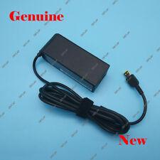 Genuine For LENOVO 12V 3A charger ADLX36NDT2A 00HM600 00HM601 00HM604 4X20E75063