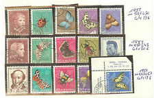 TIMBRES SUISSE PRO JUVENTUTE PAPILLONS OBLITERES ANNEE 1952 A 54 COTE 57 €