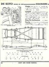 1939 DeSoto Model S6 NOS Frame Dimensions Align Specs