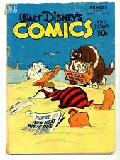 Walt Disney's Comics and Stories #95    1st Barks Cover This Title