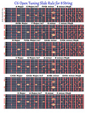 C6TH TUNING SLIDE RULE CHART FOR 8 STRING STEEL GUITAR - LAP PEDAL