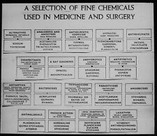 Glass Magic Lantern Slide CHEMICALS USED IN MEDICINE & SURGERY CHART C1930