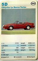 Quartett Einzelkarte - Chrysler Le Baron Turbo -  Art.Nr.546
