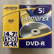 Memorex 5 Pack Blank Discs Media 4.7 GB Data 120 Min DVD+RW