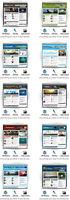 10 Nischen Blogs - Projekt mit PLR / Reseller-Lizenz & Verkaufsseite Generator