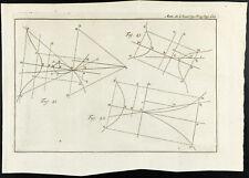 1777 - Gravure mathématique & géométrie sur l'examen des lignes. Bragelongne
