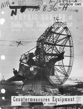 FIRST TIME ON CD-ROM: GRAPHIC SURVEY OF RADIO AND RADAR EQUIPMENT USED IN WWII!