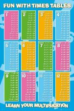 Poster LEARN YOUR MULTIPLICATION (1x1) - Times Table  61x91,5cm NEU 59200