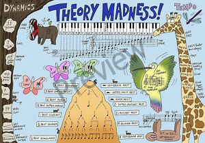 'Theory Madness!' Music Theory Poster (Size A2) Brand New