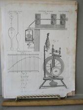 Vintage Print,SPINNING MACHINERY,Britannica,c1800