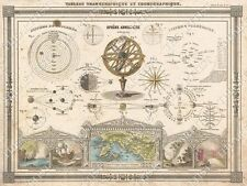 Vintage astronomy print 1852 star chart Astronomical chart Astronomy map planets