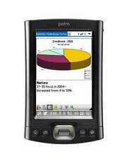 Palm Tx Handheld Pda with New Battery & New Screen – T/X Organizer Usa & Fast!