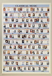 THE HISTORY OF CLASSICAL MUSIC, RARE AUTHENTIC 2001  POSTER